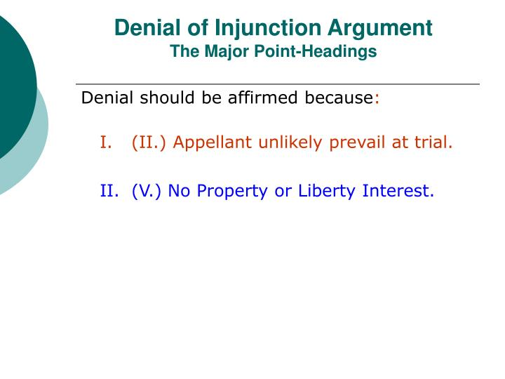 Denial of injunction argument the major point headings