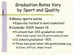 graduation rates vary by sport and quality