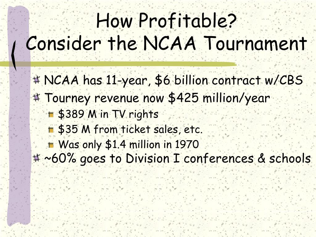 How Profitable?
