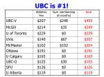 ubc is 1