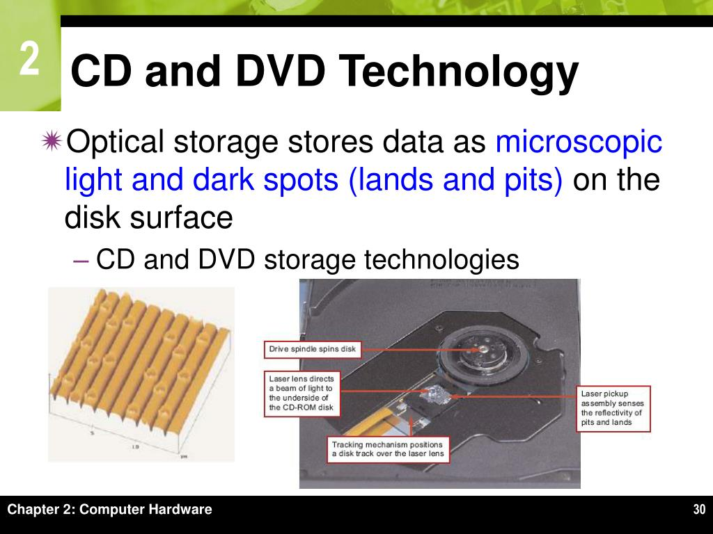 CD and DVD Technology