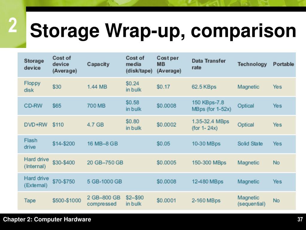 Storage Wrap-up, comparison