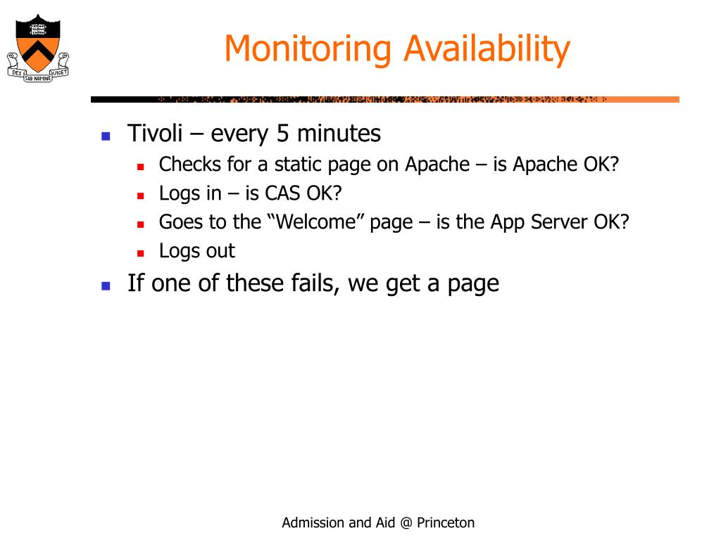 Monitoring Availability