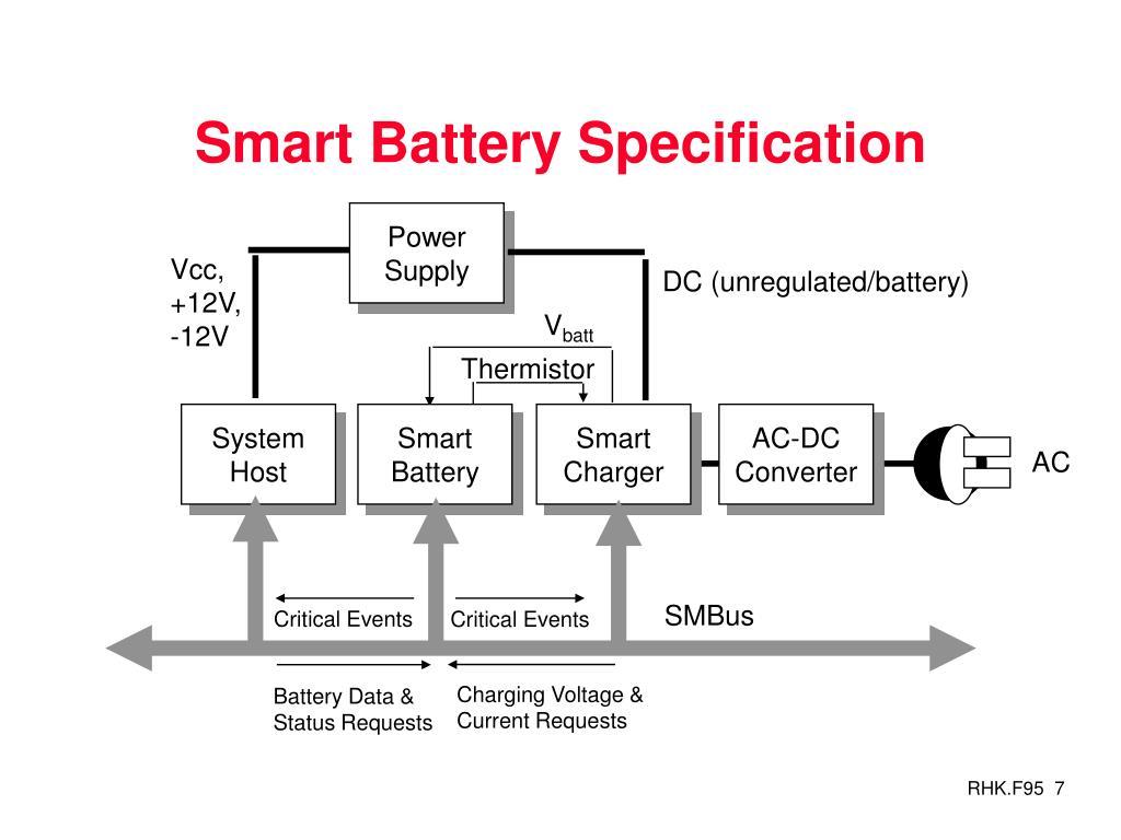 Smart Battery Specification