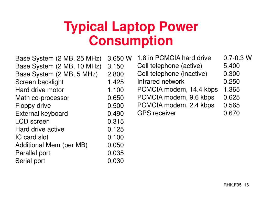 Typical Laptop Power Consumption