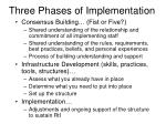 three phases of implementation