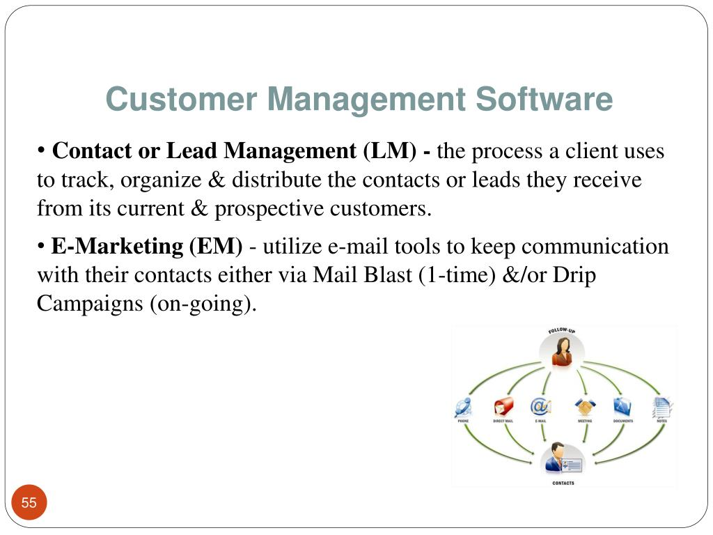 Customer Management Software