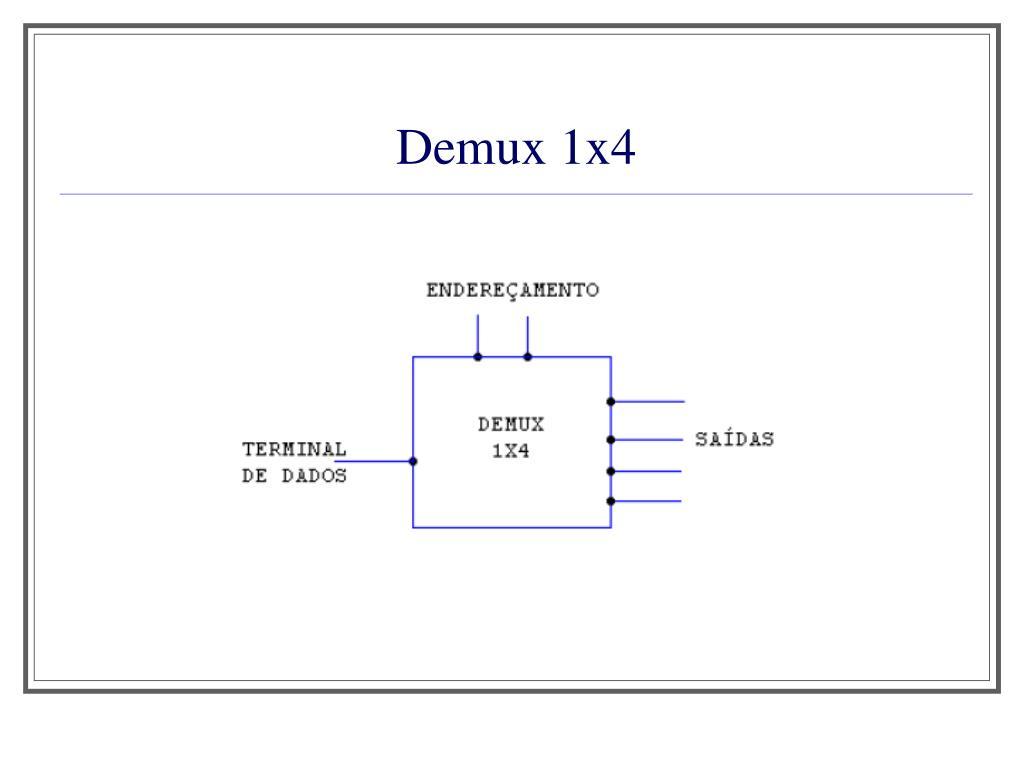 Demux 1x4