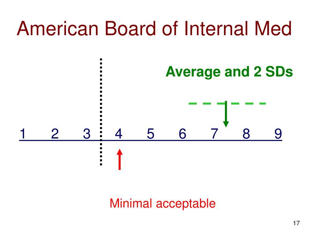 American Board of Internal Med
