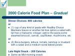 2000 calorie food plan gradual16