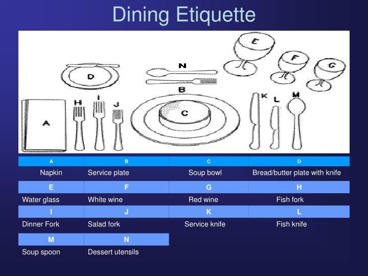 Dining etiquette3