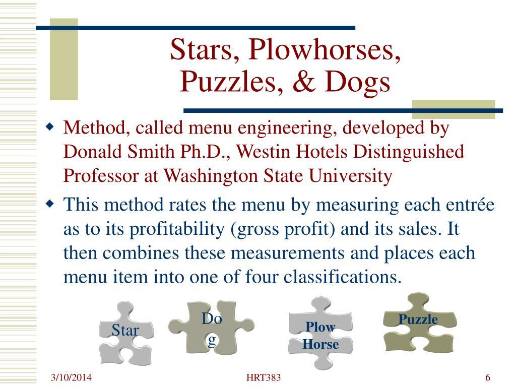 Method, called menu engineering, developed by Donald Smith Ph.D., Westin Hotels Distinguished Professor at Washington State University