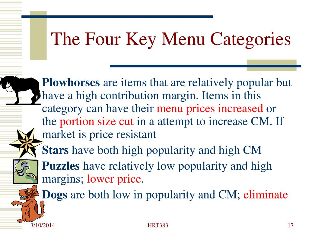 The Four Key Menu Categories