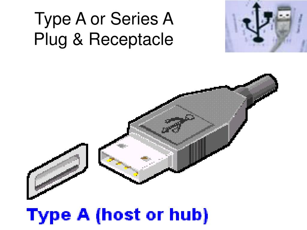 Type A or Series A Plug & Receptacle