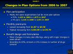 changes in plan options from 2006 to 2007