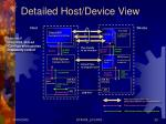 detailed host device view