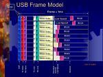 usb frame model