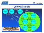 usb device state