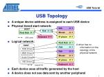 usb topology