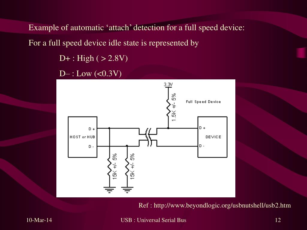 Example of automatic 'attach' detection for a full speed device: