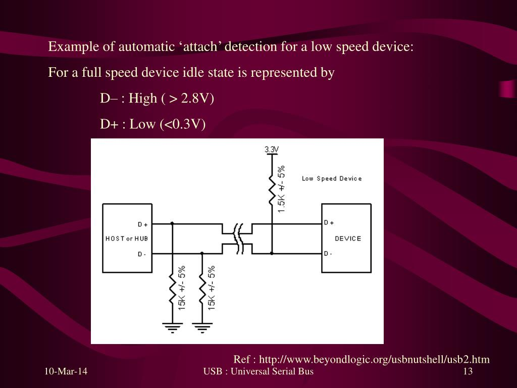 Example of automatic 'attach' detection for a low speed device: