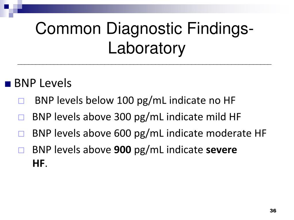 Common Diagnostic Findings-