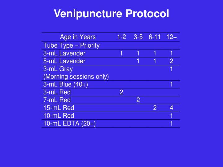 Venipuncture Protocol