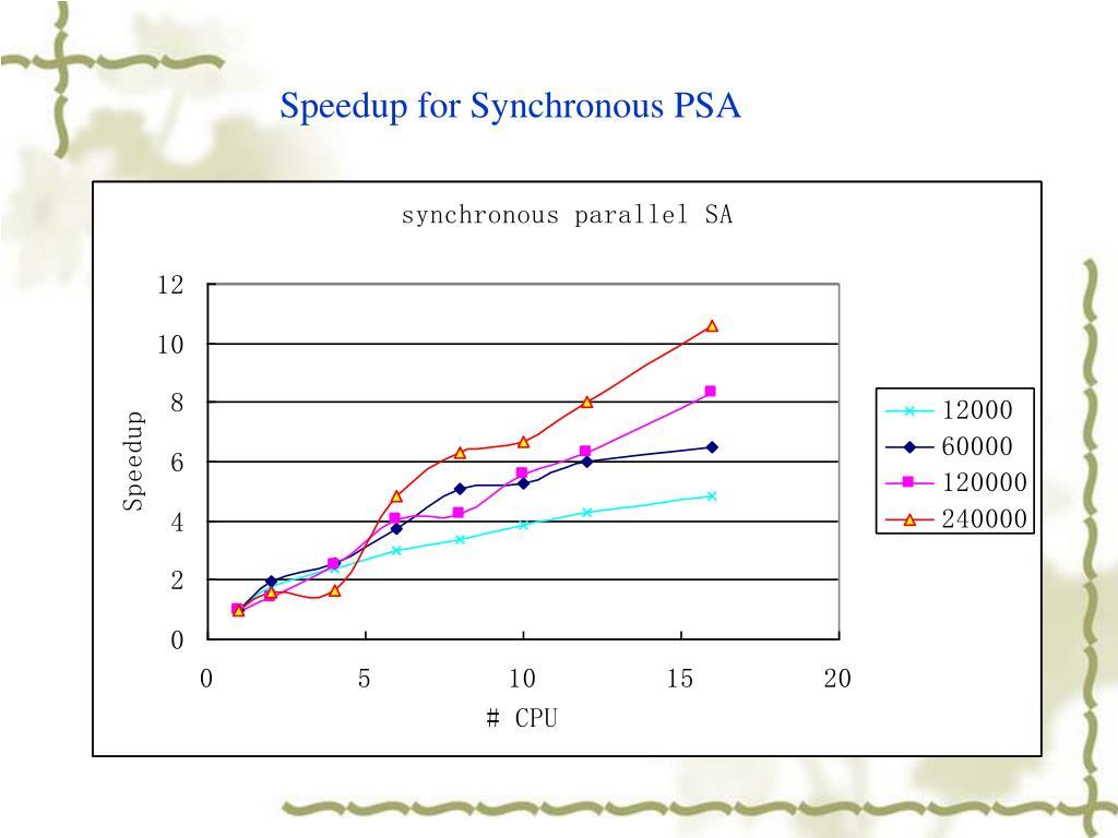 Speedup for Synchronous PSA