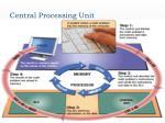 central processing unit14