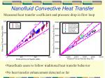 nanofluid convective heat transfer
