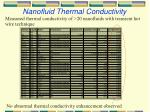 nanofluid thermal conductivity