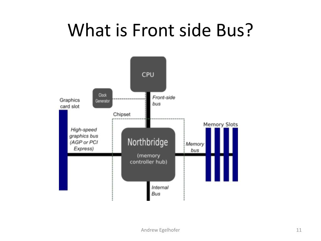 What is Front side Bus?