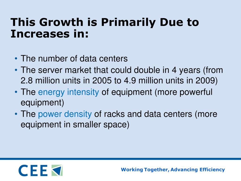 This Growth is Primarily Due to Increases in: