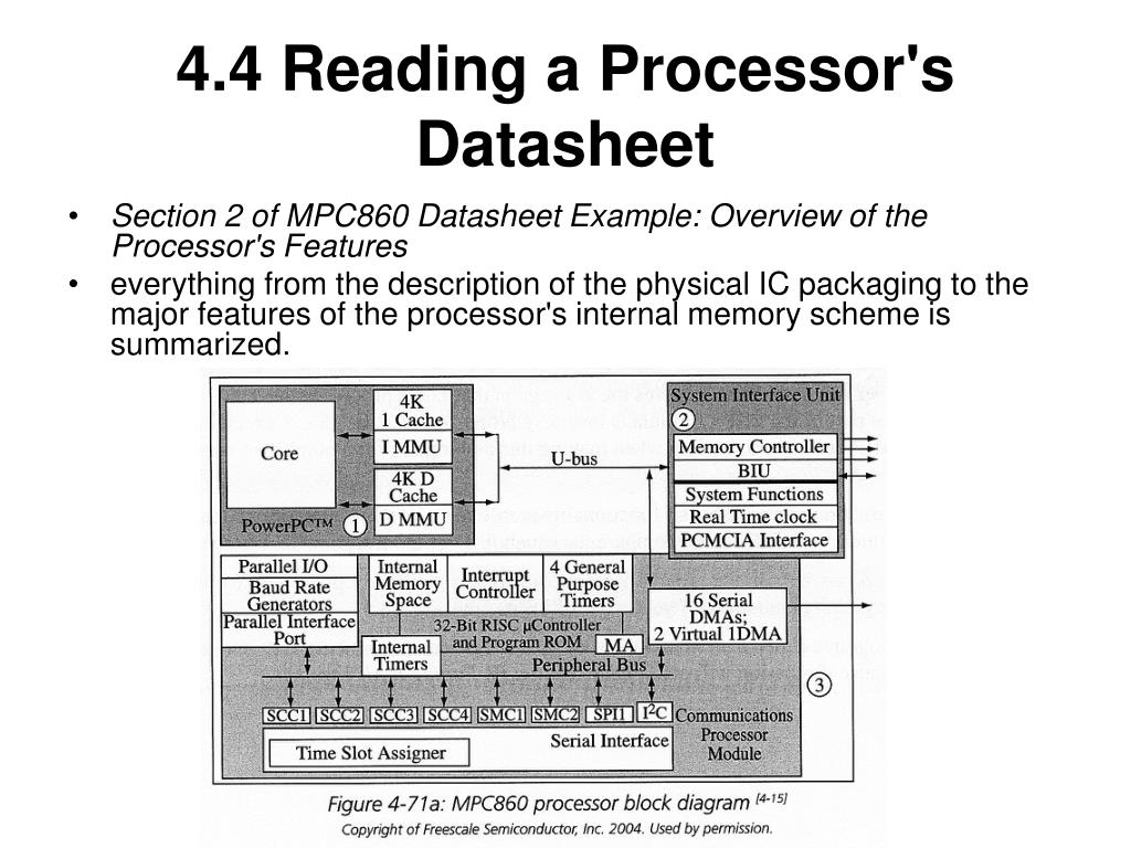 4.4 Reading a Processor's Datasheet
