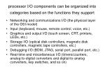 processor i o components can be orga nized into categories based on the functions they support