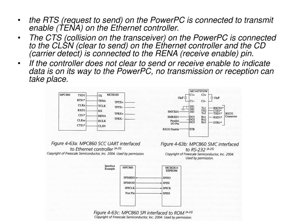 the RTS (request to send) on the PowerPC is connected to transmit enable (TENA) on the Ethernet controller.