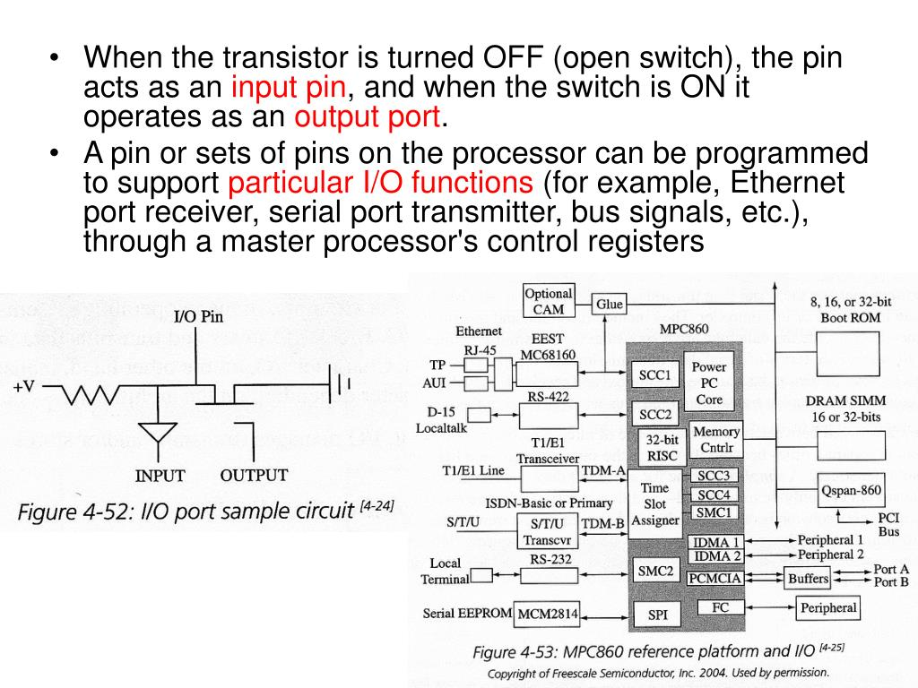 When the transistor is turned OFF (open switch), the pin acts as an