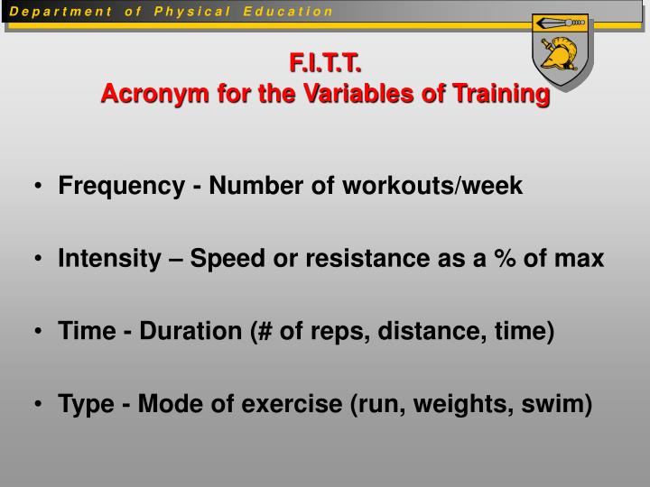 F i t t acronym for the variables of training