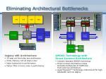 eliminating architectural bottlenecks
