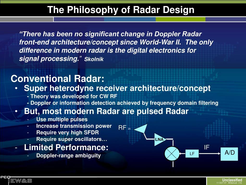 The Philosophy of Radar Design