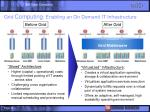 grid computing enabling an on demand it infrastructure
