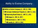 ability to evolve company