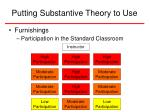 putting substantive theory to use22