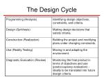 the design cycle30