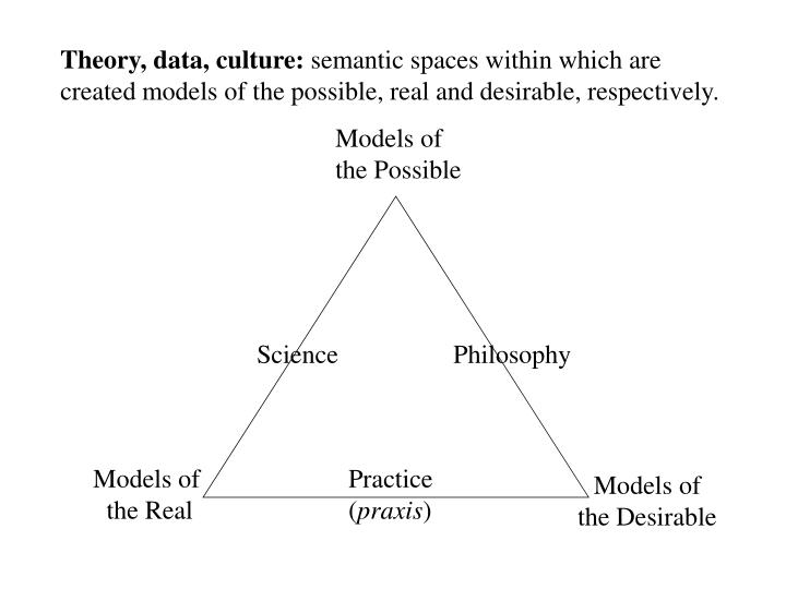 the desire satisfaction theory philosophy essay In philosophy, desire has been identified as a philosophical problem since antiquityin plato's the republic, socrates argues that individual desires must be postponed in the name of the higher ideal.