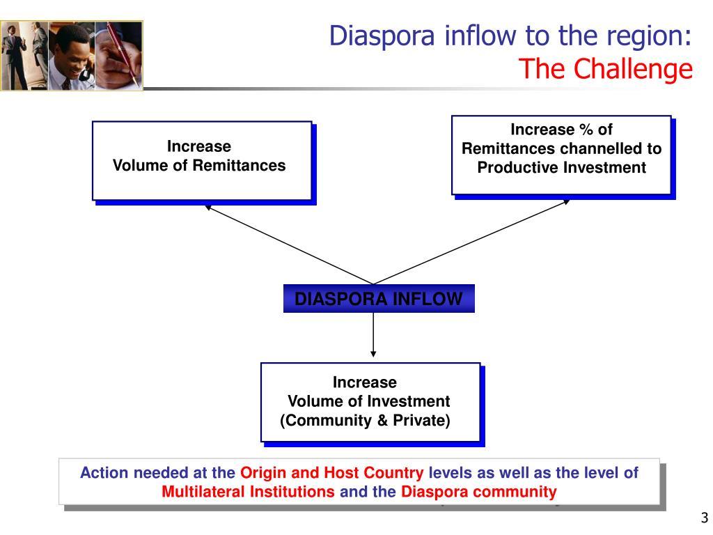 Diaspora inflow to the region: