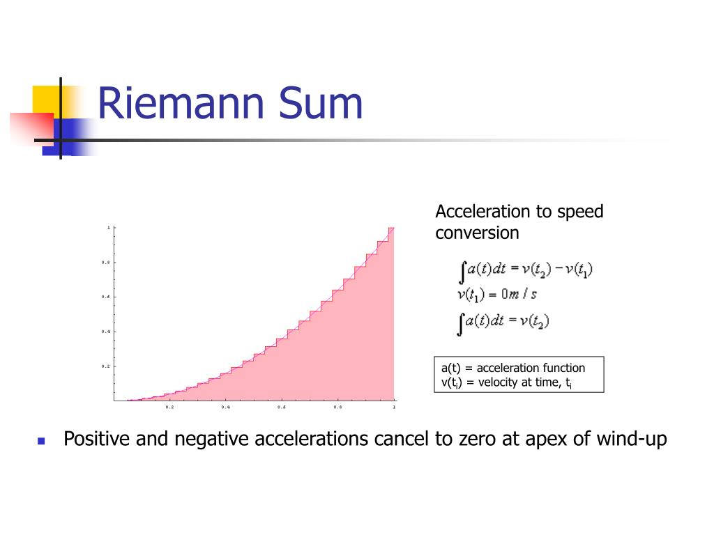 Positive and negative accelerations cancel to zero at apex of wind-up