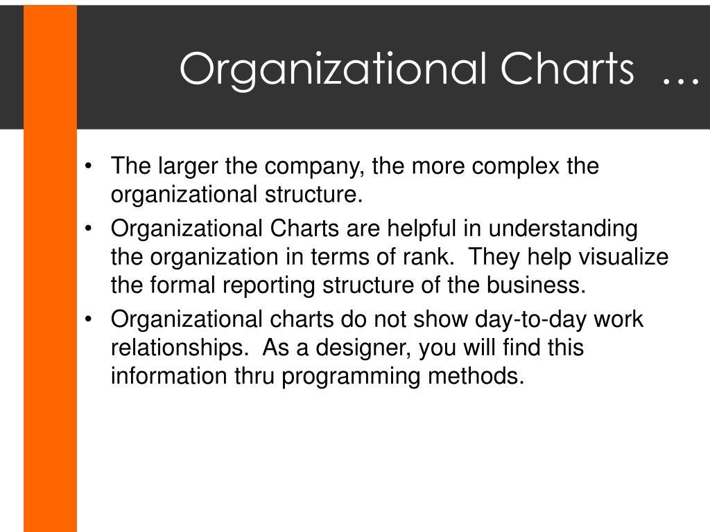 Organizational Charts  …