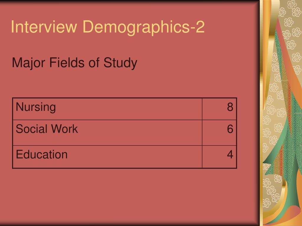 Interview Demographics-2