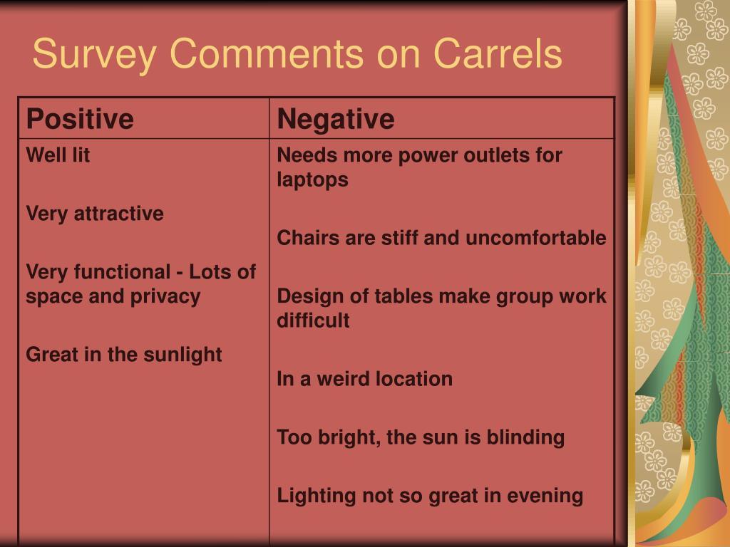 Survey Comments on Carrels